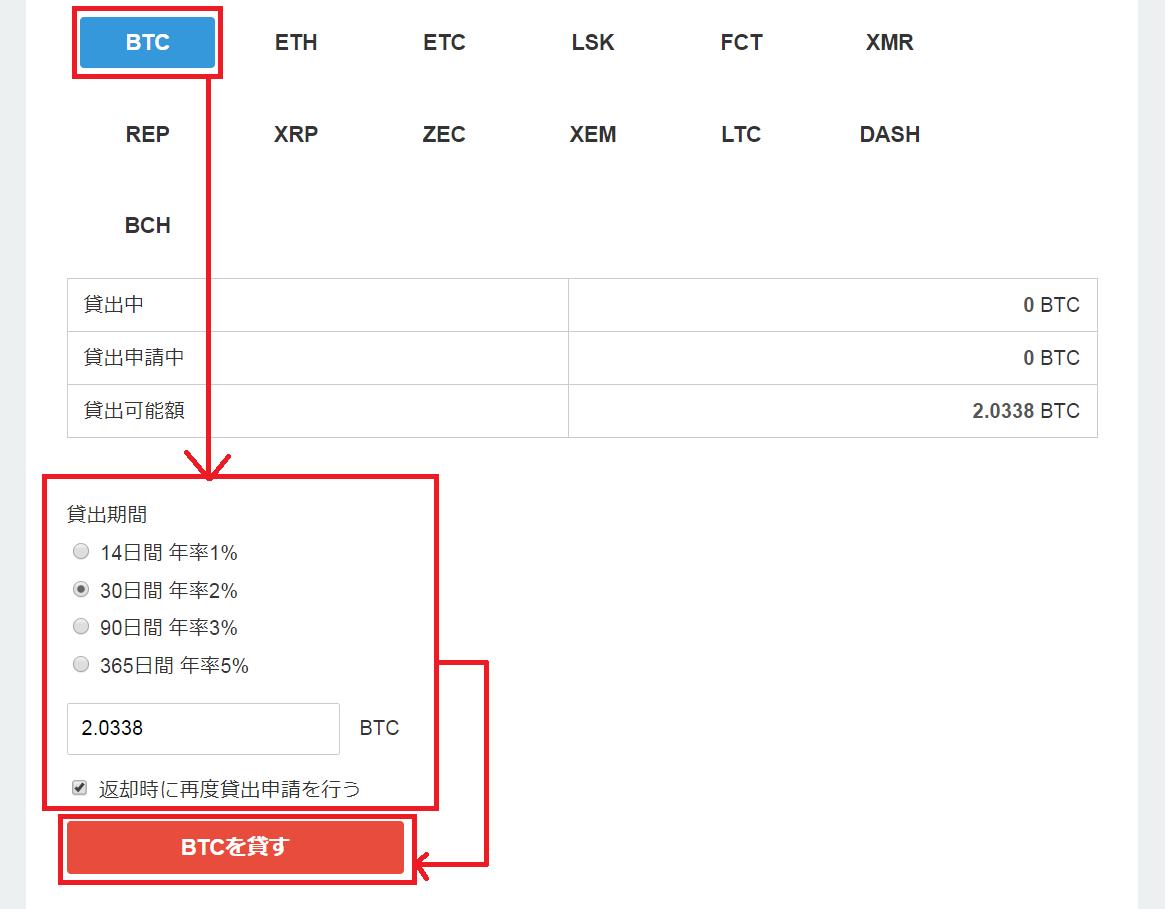 ビットコイン(BTC)の送金時間と送金が遅い時の対処法3つ