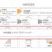 【合格体験記】AWS 認定クラウドプラクティショナー試験(AWS Certified Cloud Practitioner)